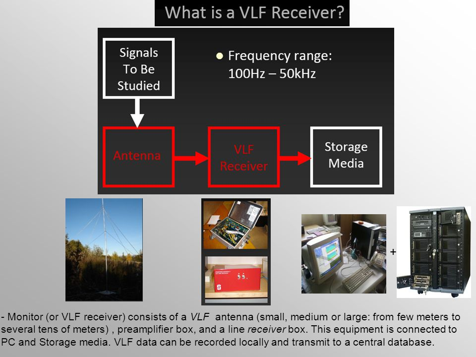 + - Monitor (or VLF receiver) consists of a VLF antenna (small, medium or large: from few meters to several tens of meters), preamplifier box, and a l