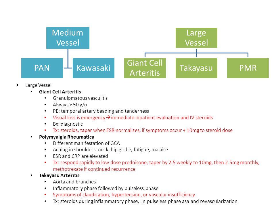 Medium Vessel PANKawasaki Large Vessel Giant Cell Arteritis TakayasuPMR Large Vessel Giant Cell Arteritis Granulomatous vasculitis Always > 50 y/o PE: