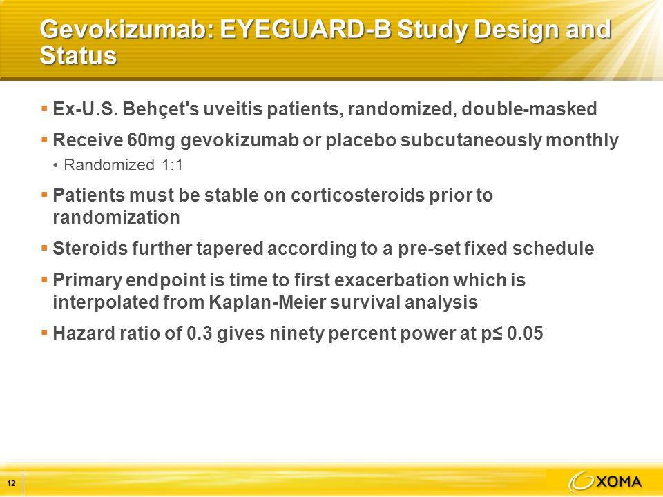 Gevokizumab: EYEGUARD-B Study Design and Status  Ex-U.S. Behçet's uveitis patients, randomized, double-masked  Receive 60mg gevokizumab or placebo s