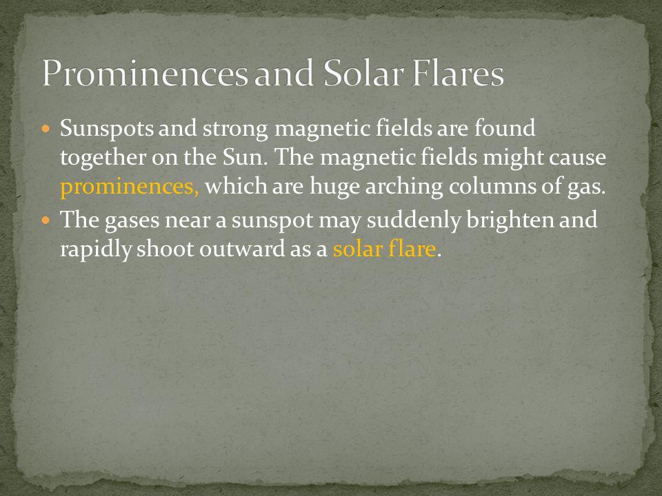 ProminenceSolar flare