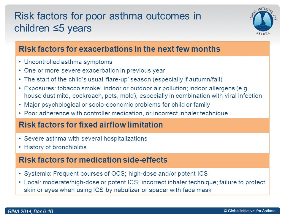 © Global Initiative for Asthma Risk factors for poor asthma outcomes in children ≤5 years Risk factors for exacerbations in the next few months Uncont
