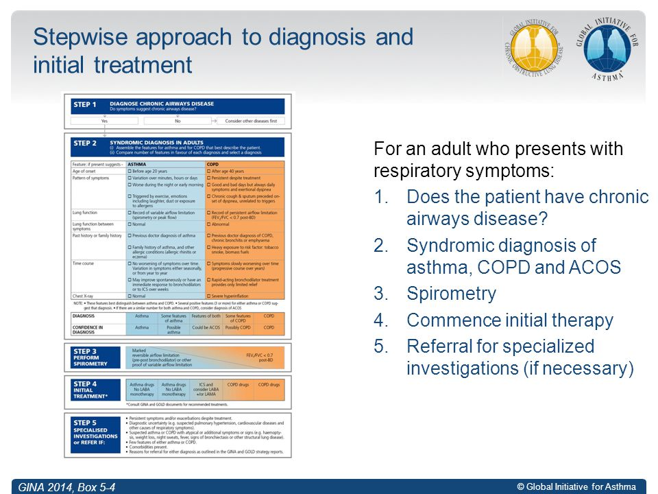 © Global Initiative for Asthma Stepwise approach to diagnosis and initial treatment For an adult who presents with respiratory symptoms: 1.Does the pa