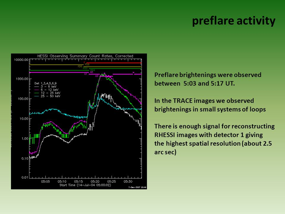 preflare activity Preflare brightenings were observed between 5:03 and 5:17 UT.