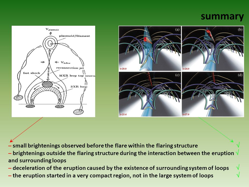 summary – small brightenings observed before the flare within the flaring structure  – brightenings outside the flaring structure during the interaction between the eruption  and surrounding loops – deceleration of the eruption caused by the existence of surrounding system of loops  – the eruption started in a very compact region, not in the large system of loops 