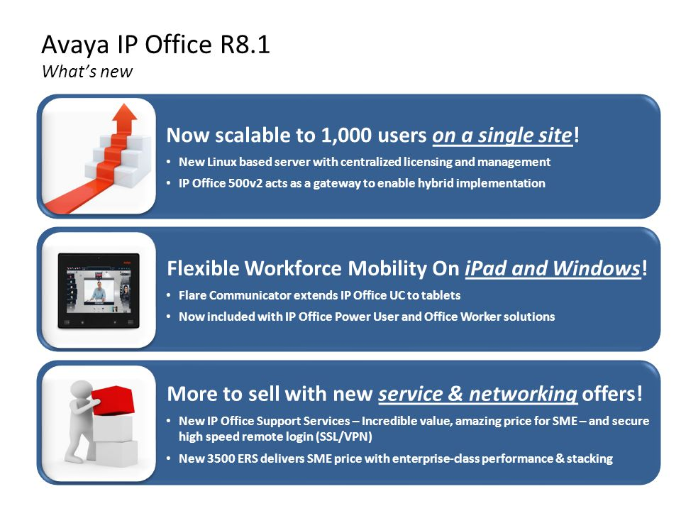 Avaya IP Office R8.1 What's new Now scalable to 1,000 users on a single site.