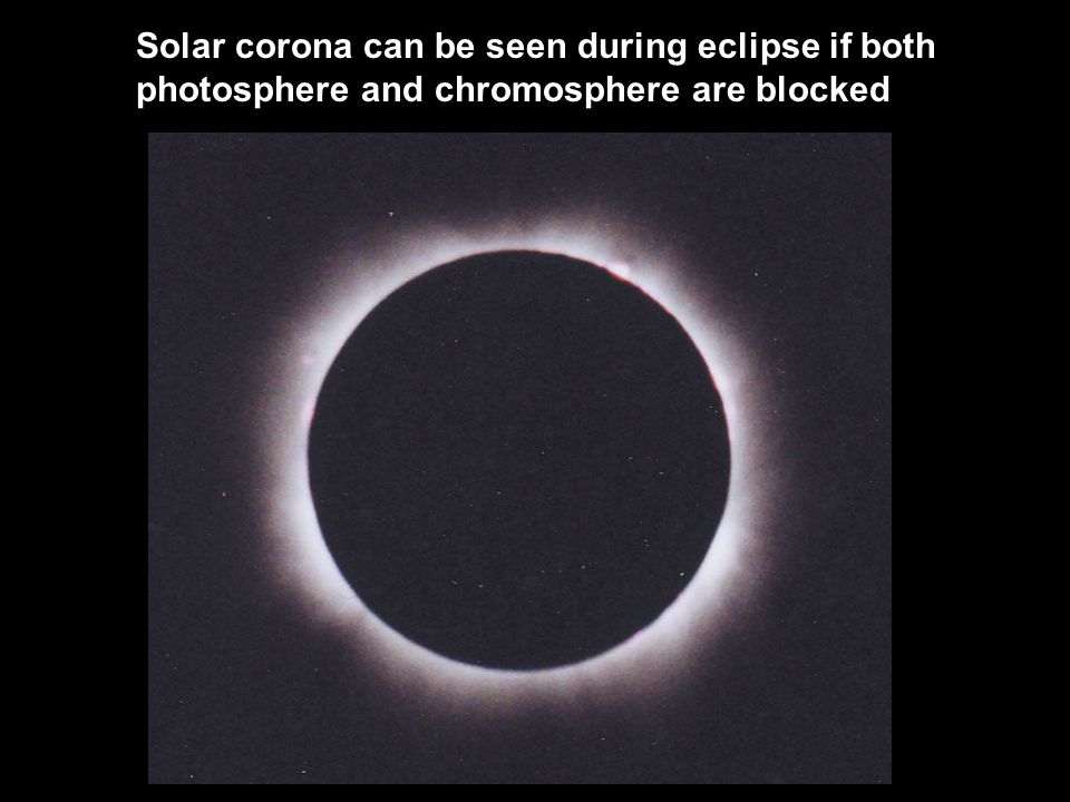 Solar corona can be seen during eclipse if both photosphere and chromosphere are blocked