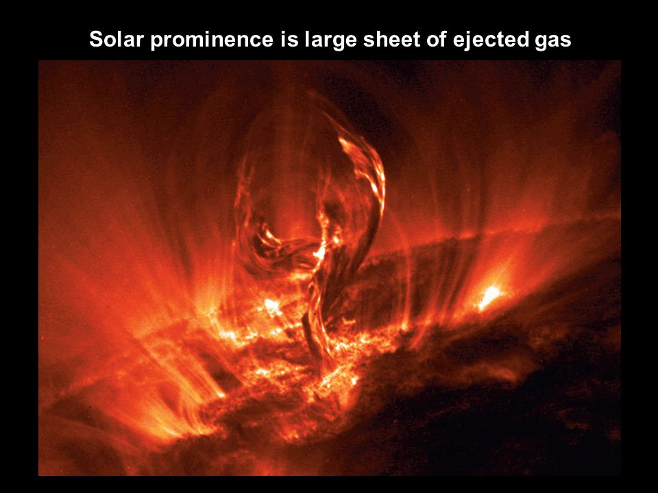 Solar prominence is large sheet of ejected gas