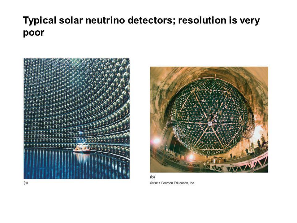 Typical solar neutrino detectors; resolution is very poor
