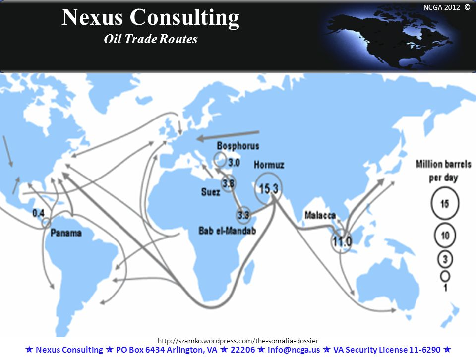 Nexus Consulting Oil Trade Routes NCGA 2012 ©  Nexus Consulting  PO Box 6434 Arlington, VA  22206  info@ncga.us  VA Security License 11-6290  ht