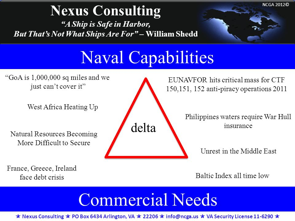 " Nexus Consulting  PO Box 6434 Arlington, VA  22206  info@ncga.us  VA Security License 11-6290  NCGA 2012© Nexus Consulting ""A Ship is Safe in H"