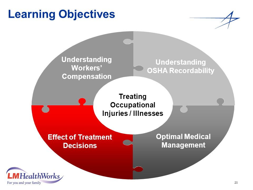 20 Learning Objectives Effect of Treatment Decisions Understanding Workers' Compensation Understanding OSHA Recordability Optimal Medical Management Treating Occupational Injuries / Illnesses