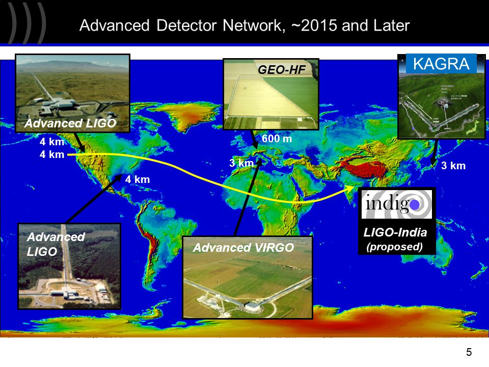 ))) 5 Advanced Detector Network, ~2015 and Later GEO-HF Advanced VIRGO Advanced LIGO 4 km 4 km 600 m 3 km LIGO-India (proposed) KAGRA