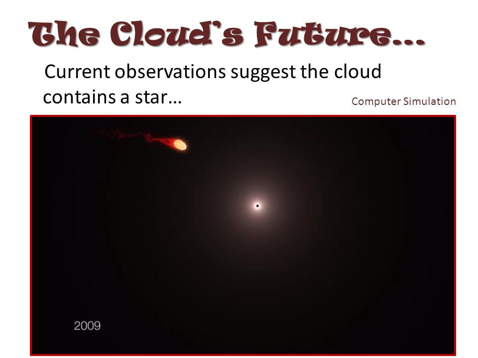 The Cloud's Future… Current observations suggest the cloud contains a star… Computer Simulation