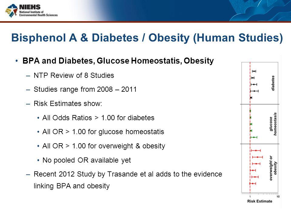 Bisphenol A & Diabetes / Obesity (Human Studies) BPA and Diabetes, Glucose Homeostatis, Obesity –NTP Review of 8 Studies –Studies range from 2008 – 20