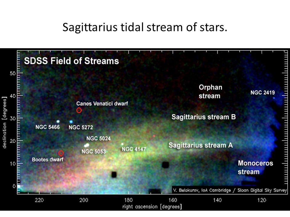 Tidal streams from a dwarf galaxy around a galaxy.