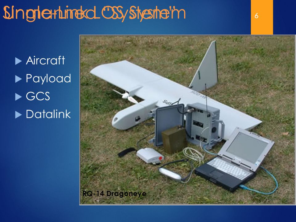 Unmanned System  Aircraft  Payload  GCS  Datalink 6 RQ-14 Dragoneye Single-Link LOS System