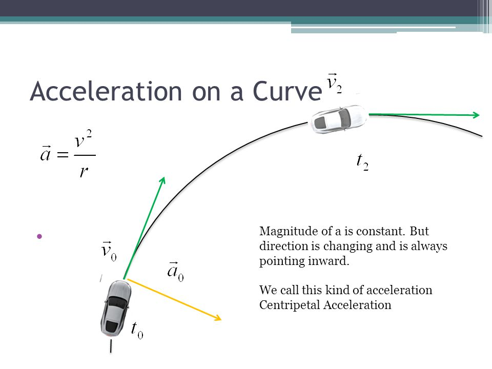 Acceleration on a Curve Magnitude of a is constant. But direction is changing and is always pointing inward. We call this kind of acceleration Centrip
