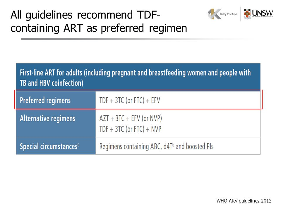 All guidelines recommend TDF- containing ART as preferred regimen WHO ARV guidelines 2013