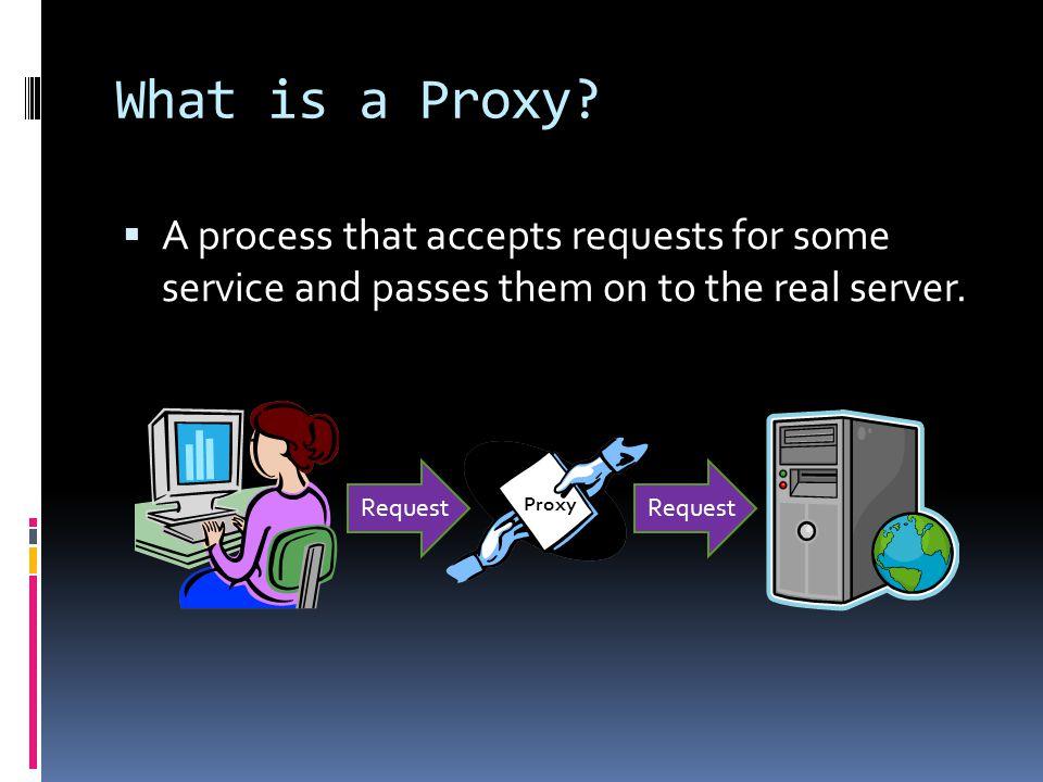 Types of Proxies  Caching Proxy  Web Proxy  Content-filtering Web Proxy  Anonymizing Proxy  Hostile Proxy  Intercepting Proxy  Forced Proxy  Open Proxy  Reverse Proxy