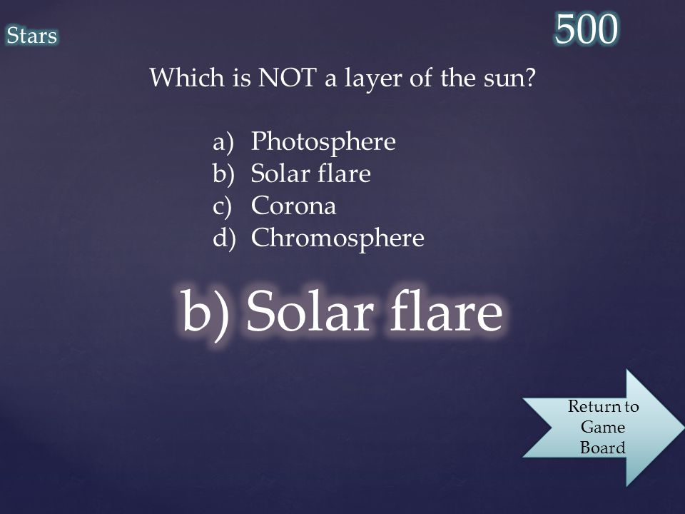 Which is NOT a layer of the sun.