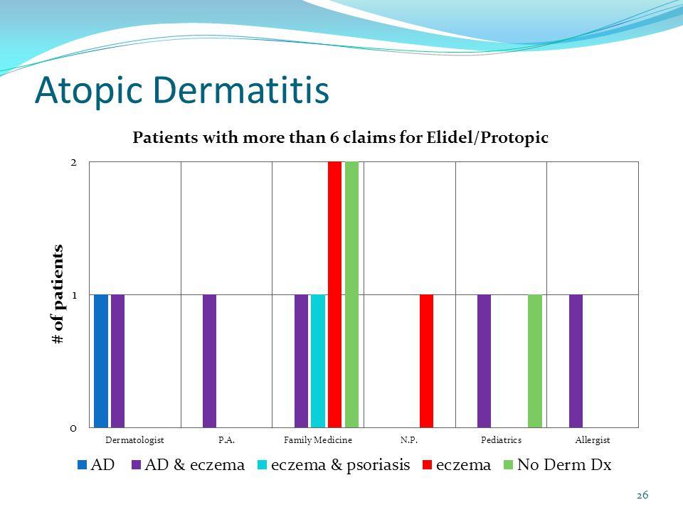 Atopic Dermatitis 26