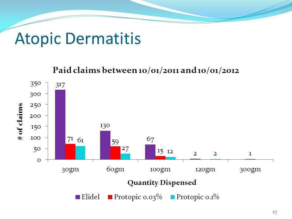 Atopic Dermatitis 27