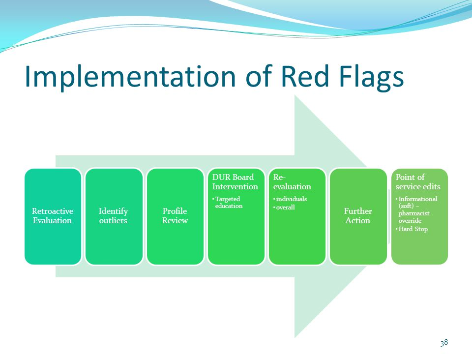 Implementation of Red Flags Retroactive Evaluation Identify outliers Profile Review DUR Board Intervention Targeted education Re- evaluation individuals overall Further Action Point of service edits Informational (soft) – pharmacist override Hard Stop 38
