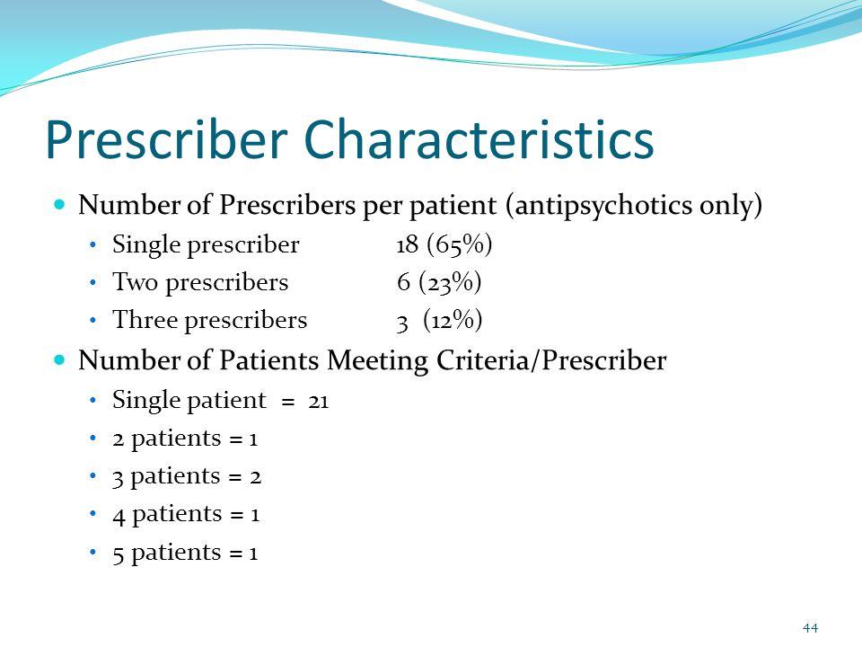 Prescriber Characteristics Number of Prescribers per patient (antipsychotics only) Single prescriber 18 (65%) Two prescribers 6 (23%) Three prescriber