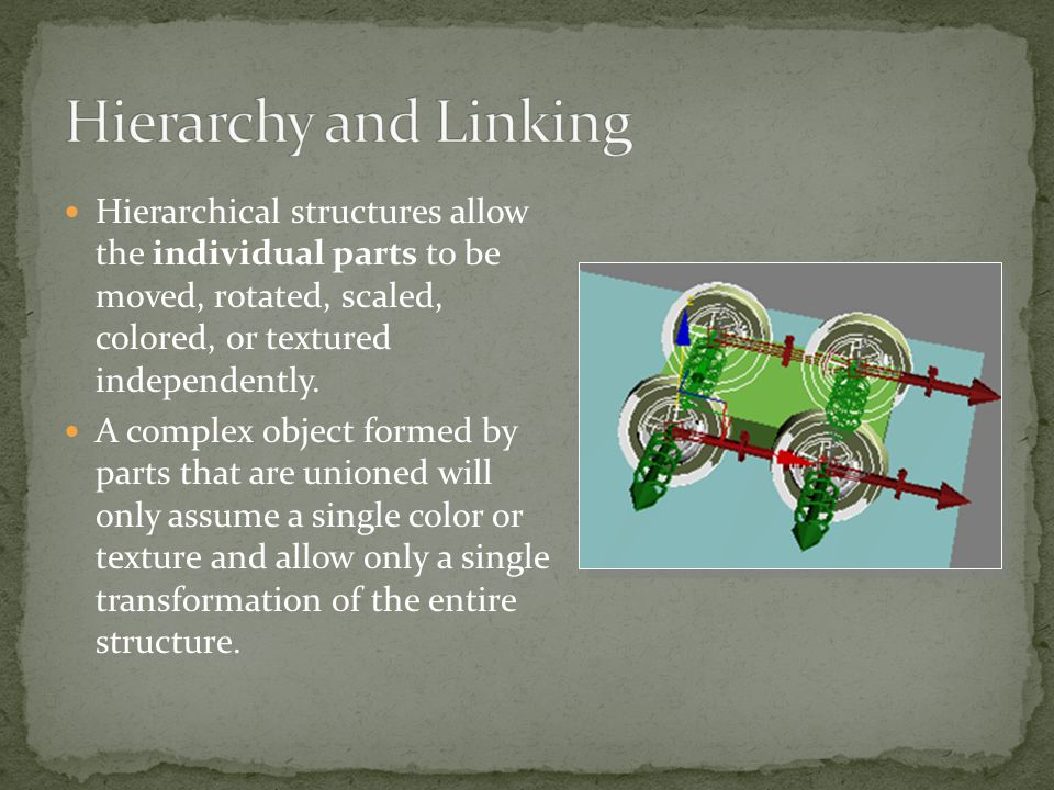 Hierarchical structures allow the individual parts to be moved, rotated, scaled, colored, or textured independently.