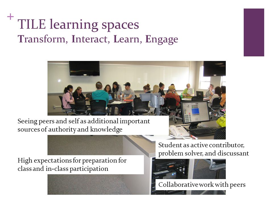 + TILE learning spaces Transform, Interact, Learn, Engage Student as active contributor, problem solver, and discussant Collaborative work with peers High expectations for preparation for class and in-class participation Seeing peers and self as additional important sources of authority and knowledge