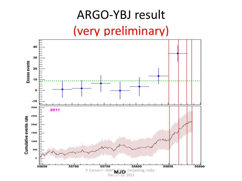ARGO-YBJ result (very preliminary) P. Camarri - WAPP 2011 - Darjeeling, India - Dec 17-19, 2011