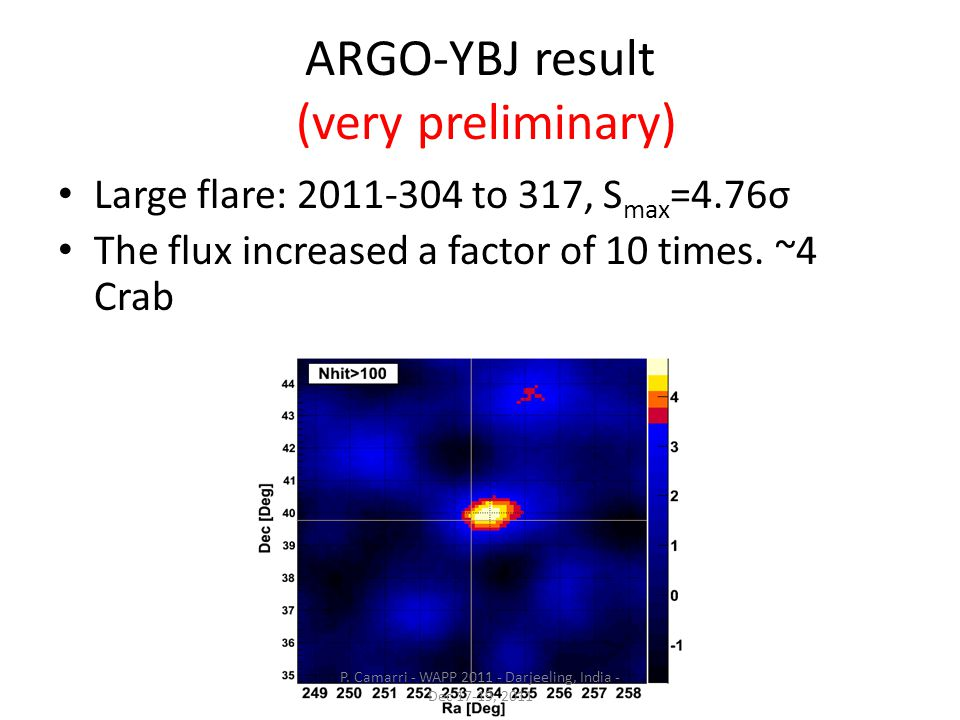 ARGO-YBJ result (very preliminary) Large flare: 2011-304 to 317, S max =4.76σ The flux increased a factor of 10 times.