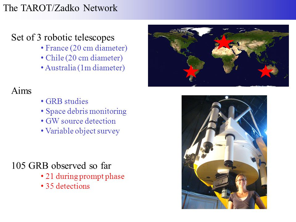 The TAROT/Zadko Network Set of 3 robotic telescopes France (20 cm diameter) Chile (20 cm diameter) Australia (1m diameter) Aims GRB studies Space debris monitoring GW source detection Variable object survey 105 GRB observed so far 21 during prompt phase 35 detections