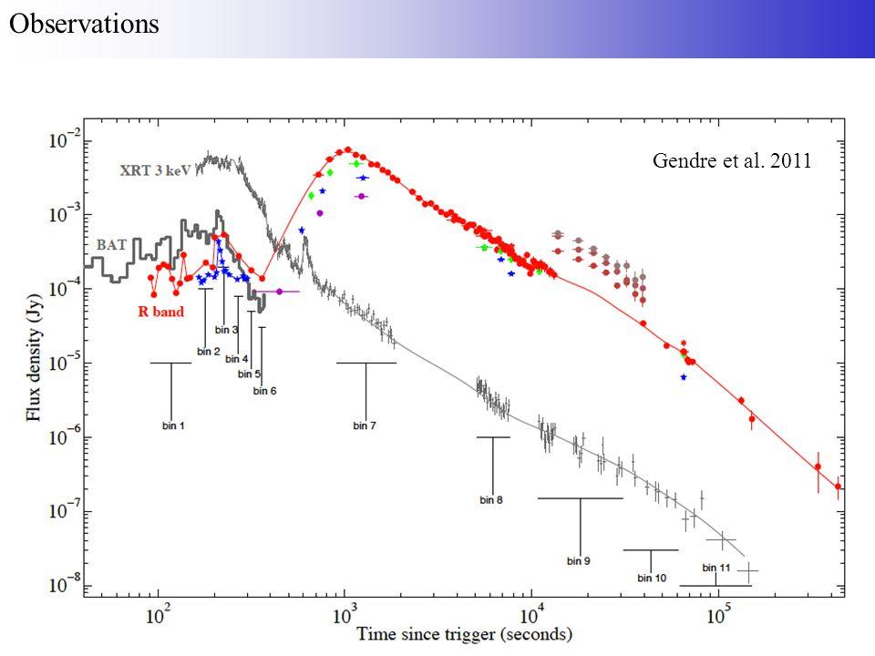 Observations Gendre et al. 2011