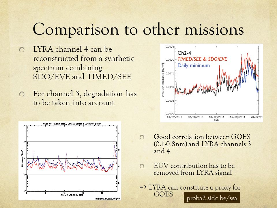 Comparison to other missions LYRA channel 4 can be reconstructed from a synthetic spectrum combining SDO/EVE and TIMED/SEE For channel 3, degradation has to be taken into account Good correlation between GOES (0.1-0.8nm) and LYRA channels 3 and 4 EUV contribution has to be removed from LYRA signal => LYRA can constitute a proxy for GOES proba2.sidc.be/ssa