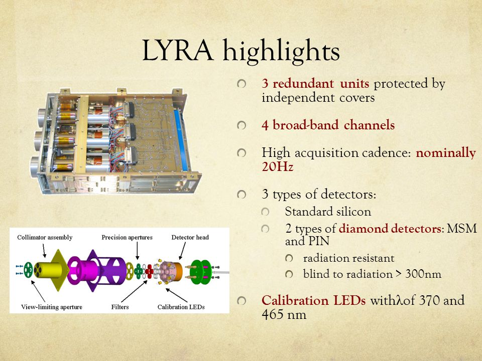LYRA highlights 3 redundant units protected by independent covers 4 broad-band channels High acquisition cadence: nominally 20Hz 3 types of detectors: Standard silicon 2 types of diamond detectors : MSM and PIN radiation resistant blind to radiation > 300nm Calibration LEDs with λ of 370 and 465 nm