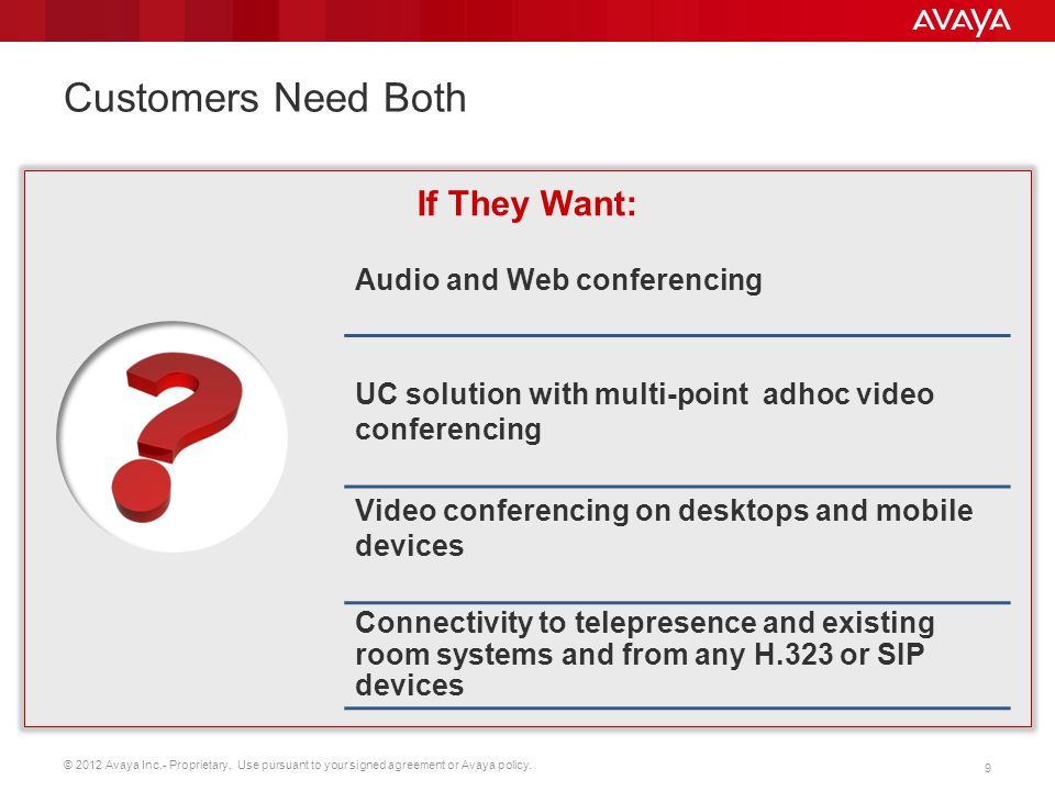 © 2012 Avaya Inc.- Proprietary.Use pursuant to your signed agreement or Avaya policy.