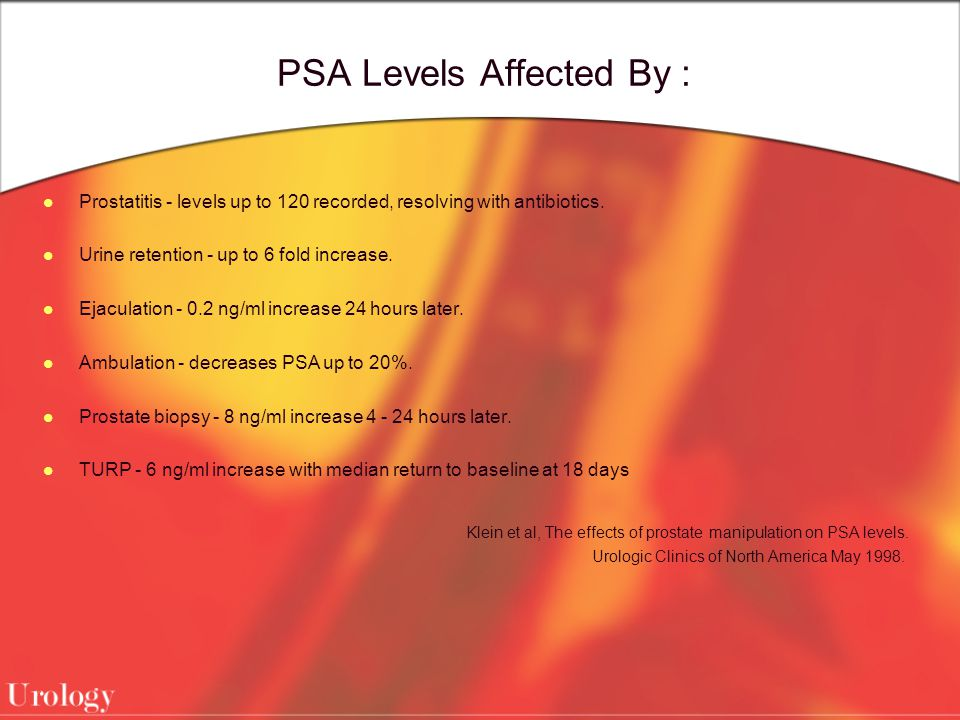PSA Levels Affected By : Prostatitis - levels up to 120 recorded, resolving with antibiotics.