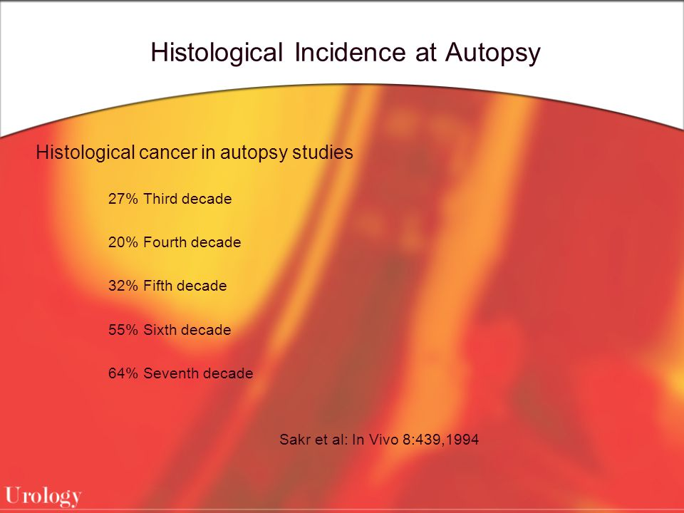 Histological Incidence at Autopsy Histological cancer in autopsy studies 27% Third decade 20% Fourth decade 32% Fifth decade 55% Sixth decade 64% Seventh decade Sakr et al: In Vivo 8:439,1994