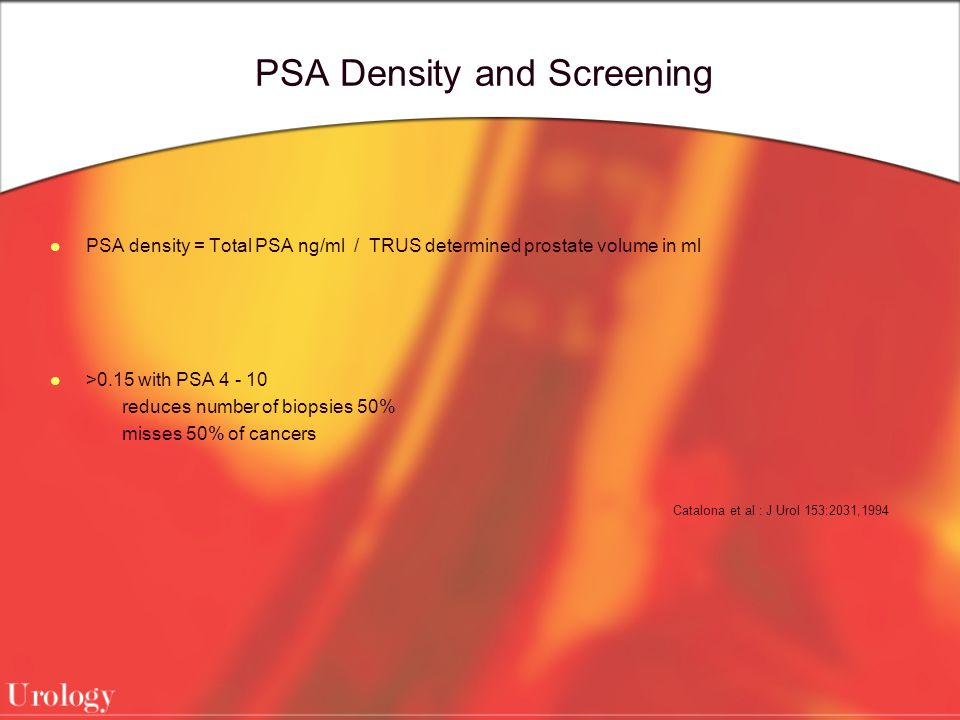 PSA Density and Screening PSA density = Total PSA ng/ml / TRUS determined prostate volume in ml >0.15 with PSA 4 - 10 reduces number of biopsies 50% misses 50% of cancers Catalona et al : J Urol 153:2031,1994