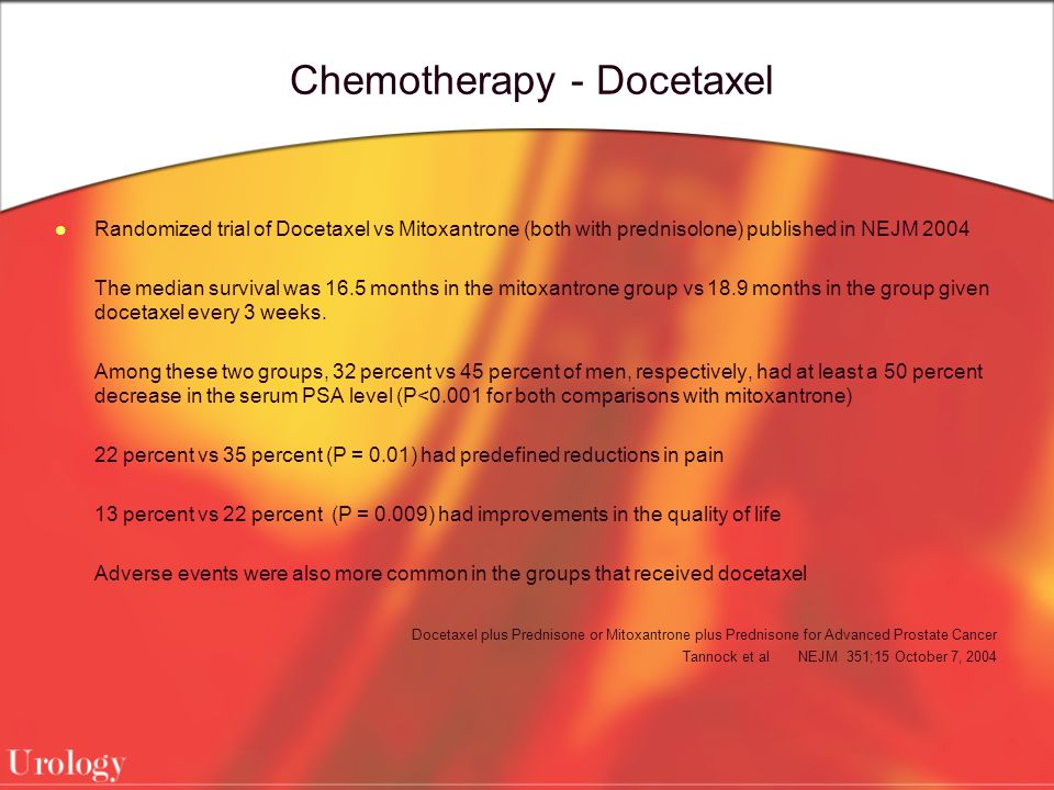 Chemotherapy - Docetaxel Randomized trial of Docetaxel vs Mitoxantrone (both with prednisolone) published in NEJM 2004 The median survival was 16.5 months in the mitoxantrone group vs 18.9 months in the group given docetaxel every 3 weeks.