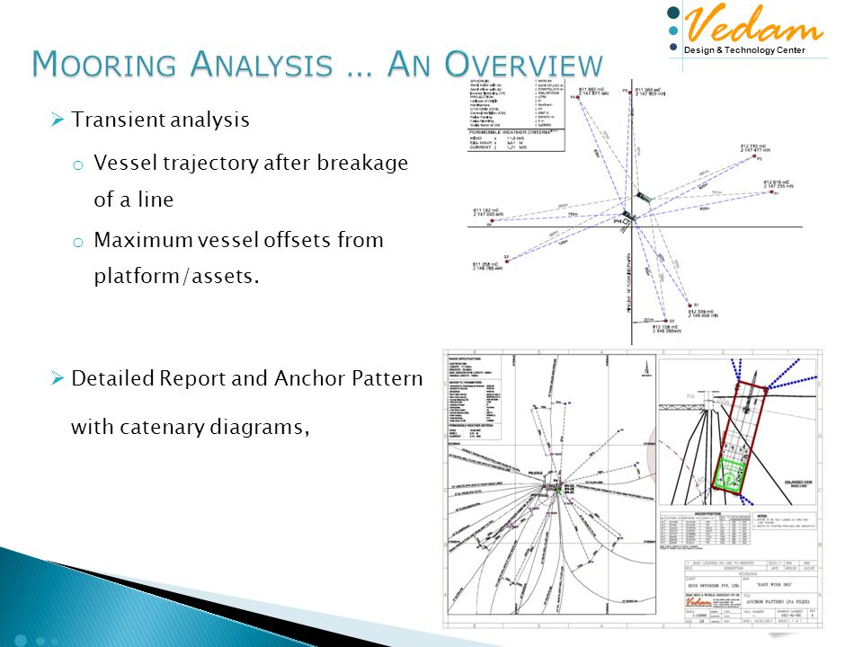 Design & Technology Center Vedam  Transient analysis o Vessel trajectory after breakage of a line o Maximum vessel offsets from platform/assets.  De