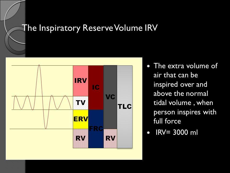 Restrictive Disease Rapid upstroke as in normal Spirometry Plateau volume is low