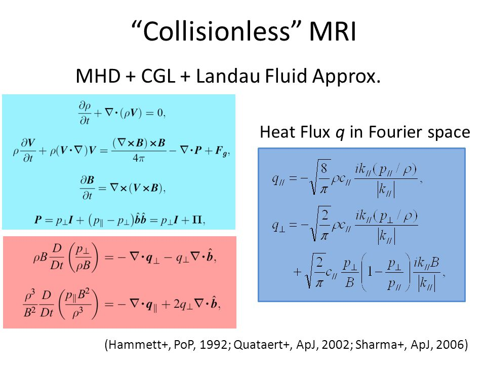 """Collisionless"" MRI MHD + CGL + Landau Fluid Approx. (Hammett+, PoP, 1992; Quataert+, ApJ, 2002; Sharma+, ApJ, 2006) Heat Flux q in Fourier space"