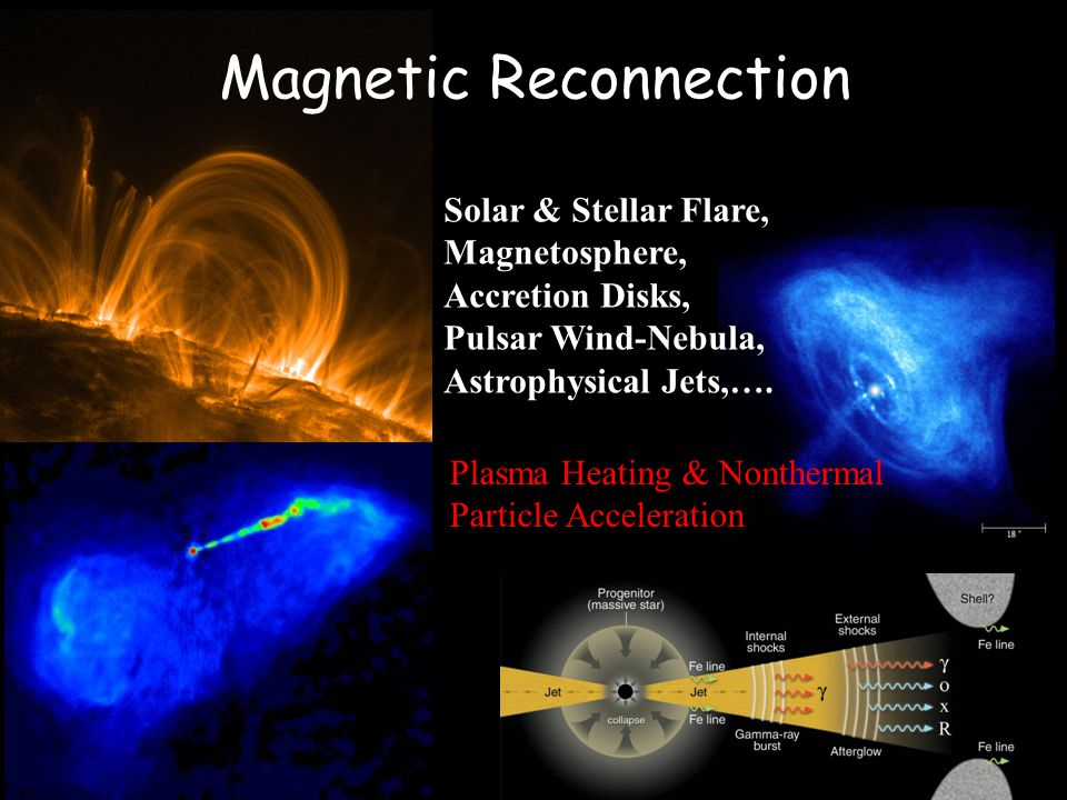 Magnetic Reconnection Solar & Stellar Flare, Magnetosphere, Accretion Disks, Pulsar Wind-Nebula, Astrophysical Jets,…. Plasma Heating & Nonthermal Par