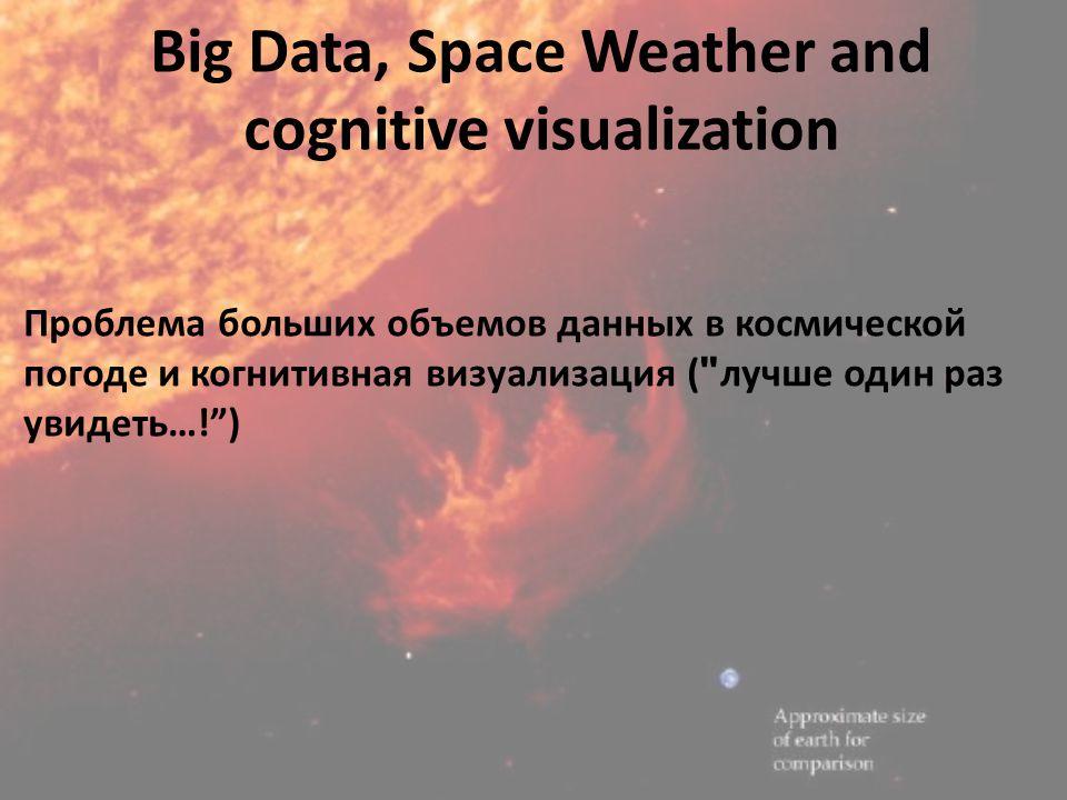Big Data, Space Weather and cognitive visualization Проблема больших объемов данных в космической погоде и когнитивная визуализация ( лучше один раз увидеть…! )