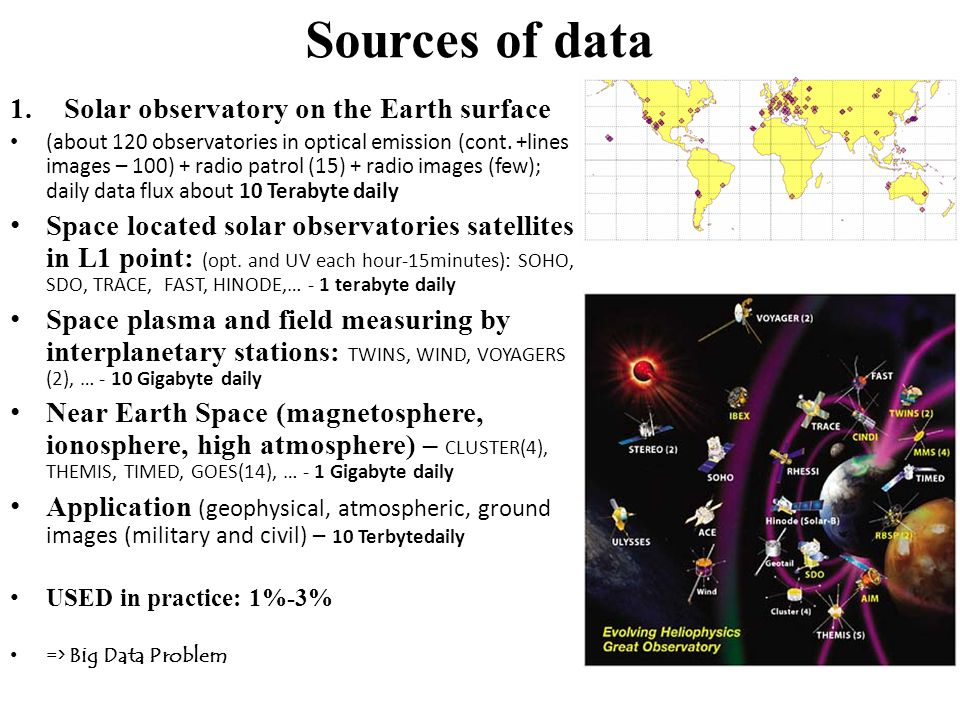 Standard approach (compactification in 1000,000 times!) 1.Images => catalog of 10 key parameters (sunspots position, area, number, coronal holes, flares (forms, position, classes, dynamics) 2.Light curves (moments of events, dynamic parameter) => catalog YEARMONTH 1996 Ja n FebFeb M ar A pr MayMay Ju n Ju l AugAug SepSep O ct NovNov DecDec 1997 Ja n FebFeb M ar A pr MayMay Ju n Ju l AugAug SepSep O ct NovNov DecDec 1998 Ja n FebFeb M ar A pr MayMay Ju n Ju l AugAug SepSep O ct NovNov DecDec 1999 Ja n FebFeb M ar A pr MayMay Ju n Ju l AugAug SepSep O ct NovNov DecDec 2000 Ja n FebFeb M ar A pr MayMay Ju n Ju l AugAug SepSep O ct NovNov DecDec 2001 Ja n FebFeb M ar A pr MayMay Ju n Ju l AugAug SepSep O ct NovNov DecDec 2002 Ja n FebFeb M ar A pr MayMay Ju n Ju l AugAug SepSep O ct NovNov DecDec 2003 Ja n FebFeb M ar A pr MayMay Ju n Ju l AugAug SepSep O ct NovNov DecDec 2004 Ja n FebFeb M ar A pr MayMay Ju n Ju l AugAug SepSep O ct NovNov DecDec 2005 Ja n FebFeb M ar A pr MayMay Ju n Ju l AugAug SepSep O ct NovNov DecDec 2006 Ja n FebFeb M ar A pr MayMay Ju n Ju l AugAug SepSep O ct NovNov DecDec 2007 Ja n FebFeb M ar A pr MayMay Ju n Ju l AugAug SepSep O ct NovNov DecDec 2008 Ja n FebFeb M ar A pr MayMay Ju n Ju l AugAug SepSep O ct NovNov DecDec 2009 Ja n FebFeb M ar A pr MayMay Ju n Ju l AugAug SepSep O ct NovNov DecDec 2010 Ja n FebFeb M ar A pr MayMay Ju n Ju l AugAug SepSep O ct NovNov DecDec 2011 Ja n FebFeb M ar A pr MayMay Ju n Ju l AugAug SepSep O ct NovNov DecDec 2012 Ja n FebFeb M ar A pr MayMay Ju n Ju l AugAug SepSep O ct NovNov DecDec 2013 Ja n FebFeb M ar A pr MayMay Ju n Ju l AugAug SepSep O ct NovNov DecDec SOHO LASCO CME CATALOG
