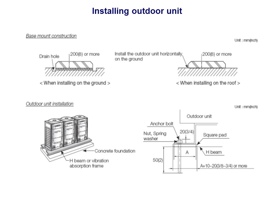 Installing outdoor unit