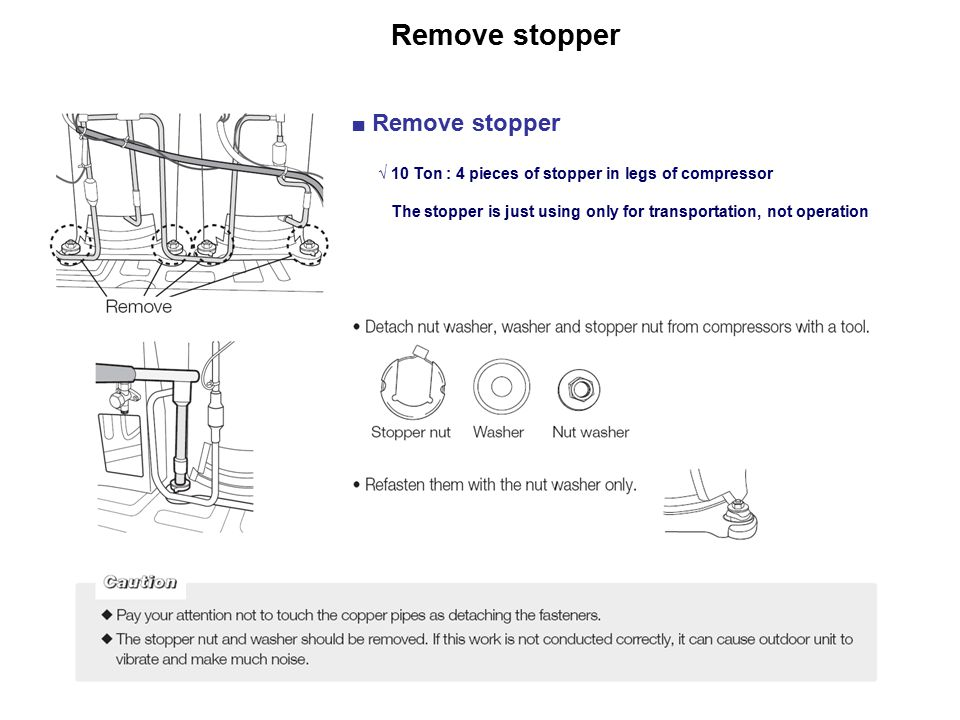 Remove stopper ■ Remove stopper √ 10 Ton : 4 pieces of stopper in legs of compressor The stopper is just using only for transportation, not operation