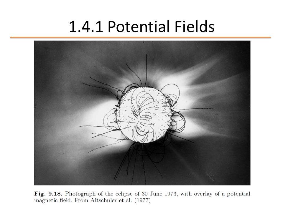 1.4.1 Potential Fields